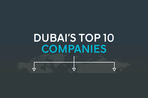 Dubai'sTopCompanies